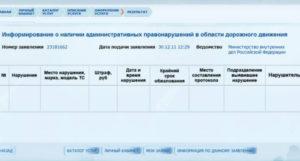 реквизиты пао сбербанк кемеровское отделение 8615