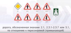 Как выучить правила дорожного движения после лишения