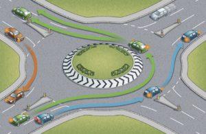 Правила проезда перекрестка с круговым движением